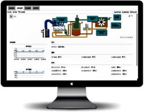 Análisis de datos de funcionamiento de equipos informáticos